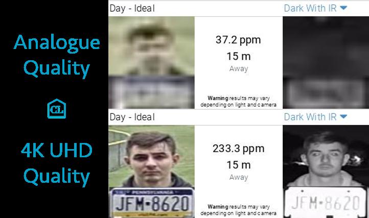 Camera Comparison
