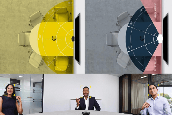 Camera coverage and intelligent zoom (1)