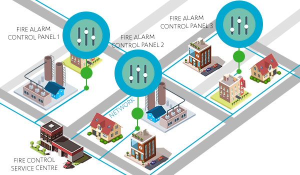 Fire-Alarm-Network