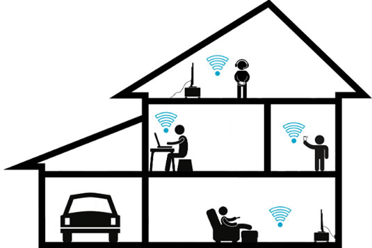 Smart Home WiFi Systems and Networks